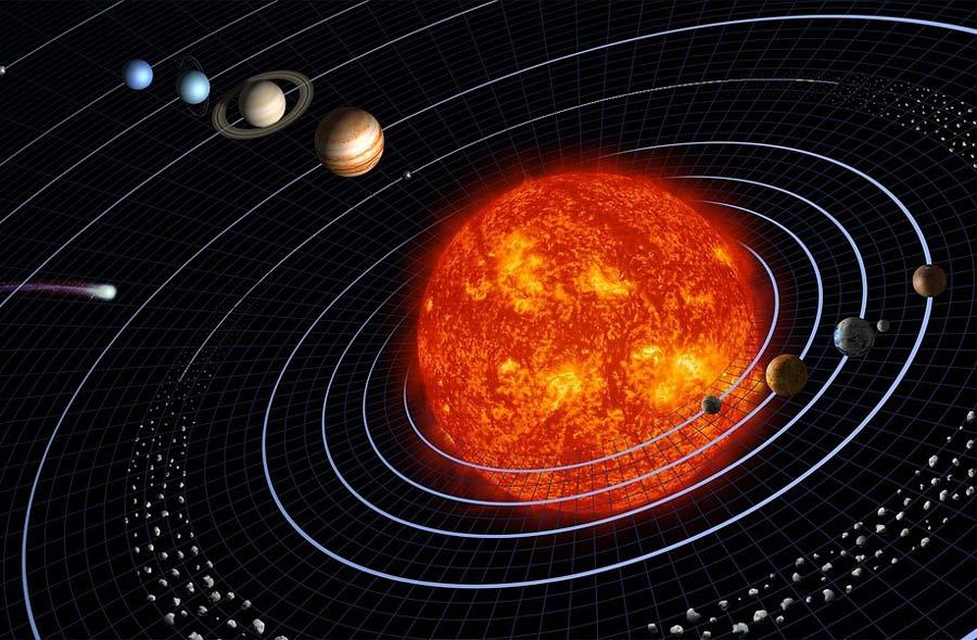 Ville de saint-Eustache - Le système solaire